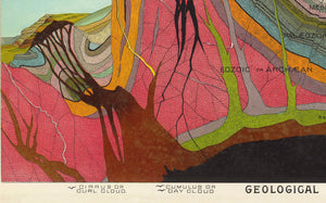 Geological Chart Vintage Educational Poster - Kuriosis Vintage Prints