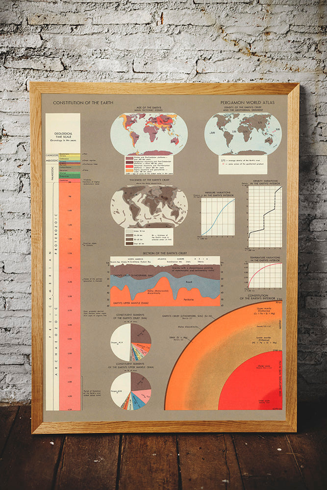 Constitution of the Earth Vintage Poster World Atlas - Kuriosis Vintage Prints