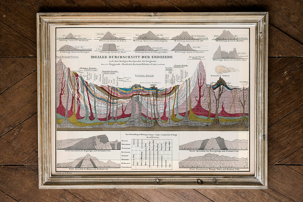 Vintage Education Chart of Earth´s Crust - Kuriosis Vintage Prints