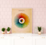 Color Prismatic Chart Poster