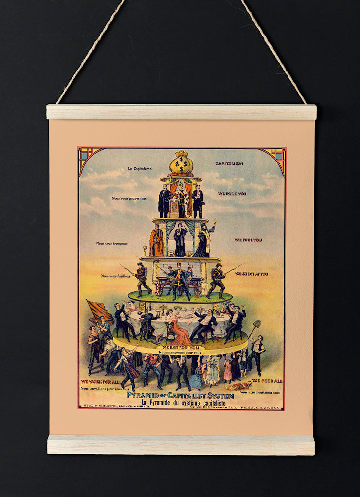 Pyramid of Capitalism - Vintage Chart