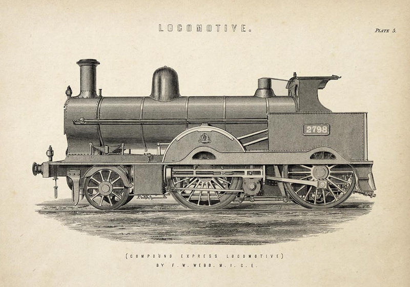 Antique Locomotive Poster by KURIOSIS