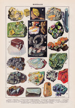 Mineral and Crystal Chart Larousse