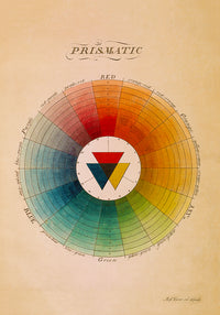 Color Prismatic Chart Poster - Perfect for Kids Room ! - Kuriosis Vintage Prints