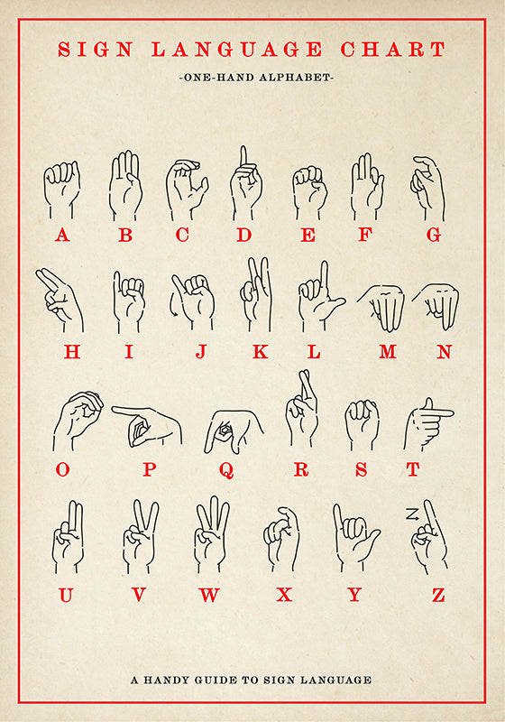 Vintage Sign Language Chart - Lovely Poster idea for any room decor!