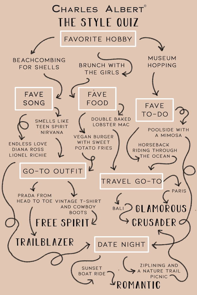 Free spirit, trailblazer, romantic, glamorous or crusador? Take the style quiz and find out