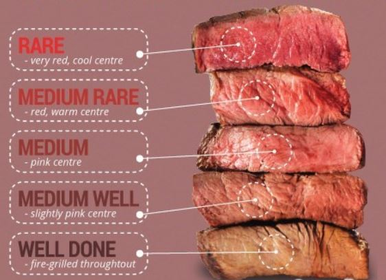 Cook-the-perfect-steak