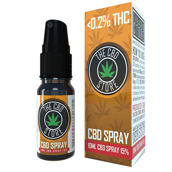 CBD Spray Extra Strength