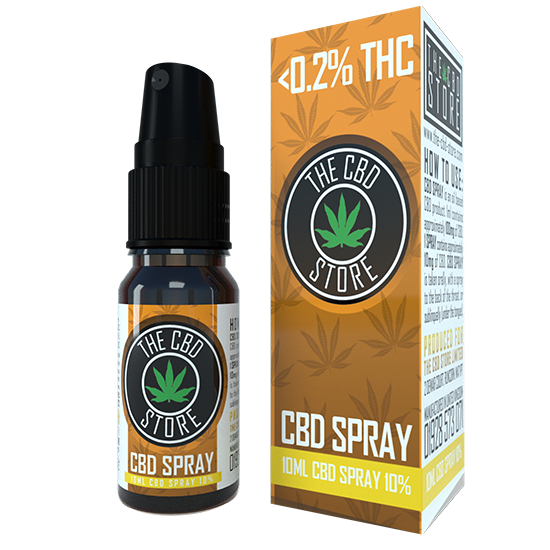 CBD Spray Regular Strength