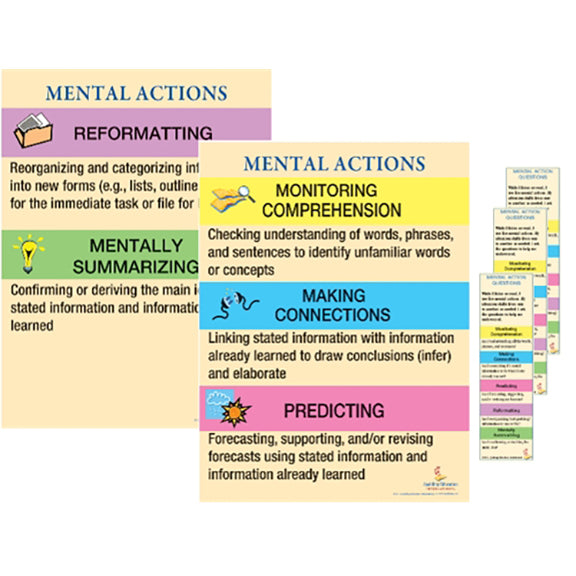 MAP-S Mental Action Posters - Small