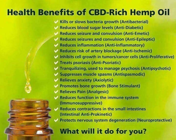 Amazing Benefits of CBD Oil