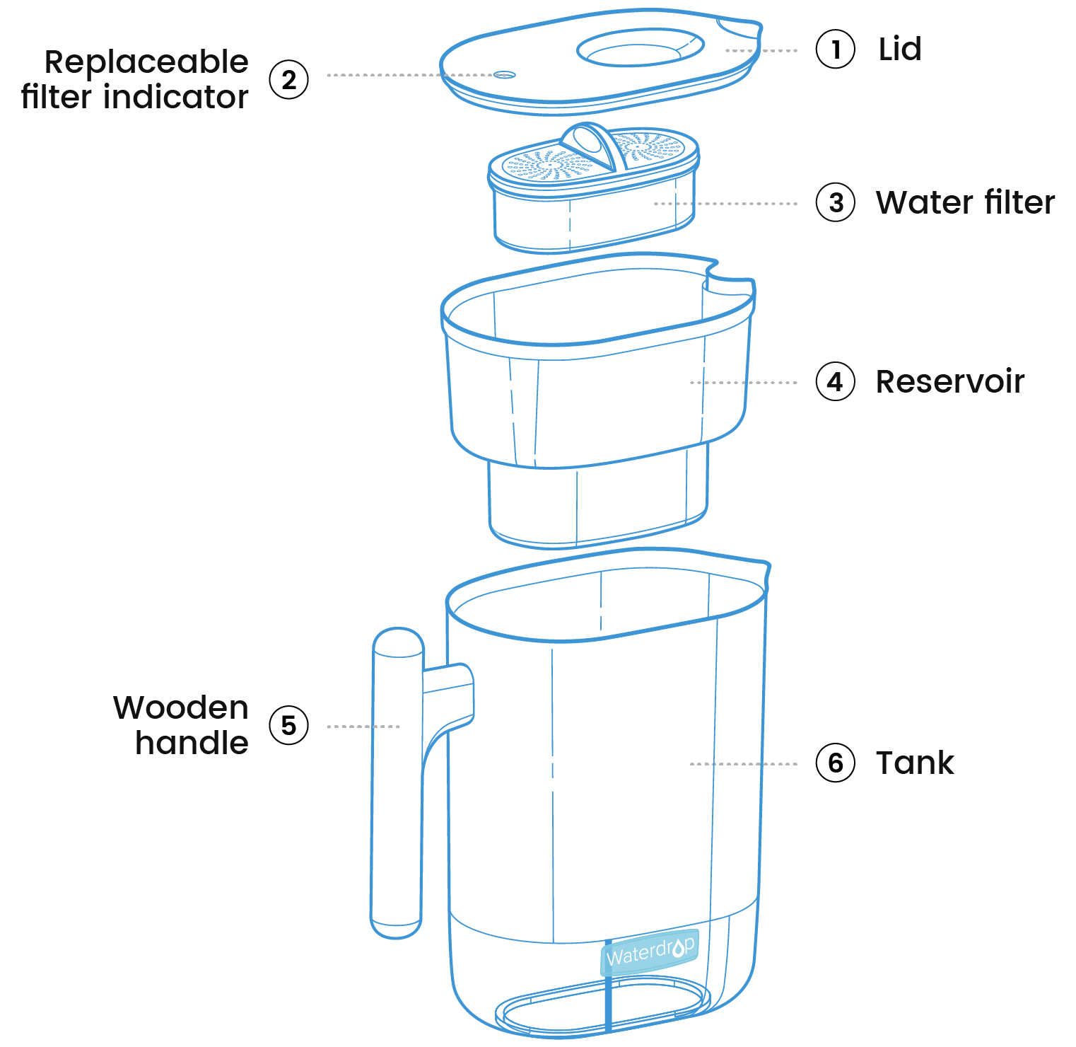 Diagram of water purifier pitcher