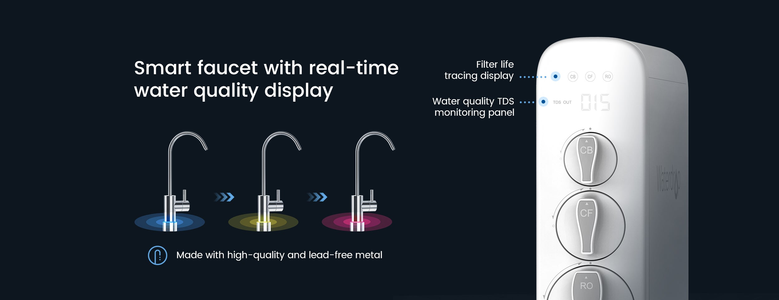 smart faucet with real-time