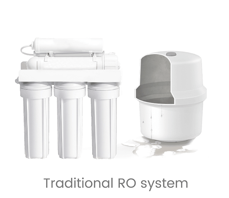 Filters within reverse osmosis water filtration system