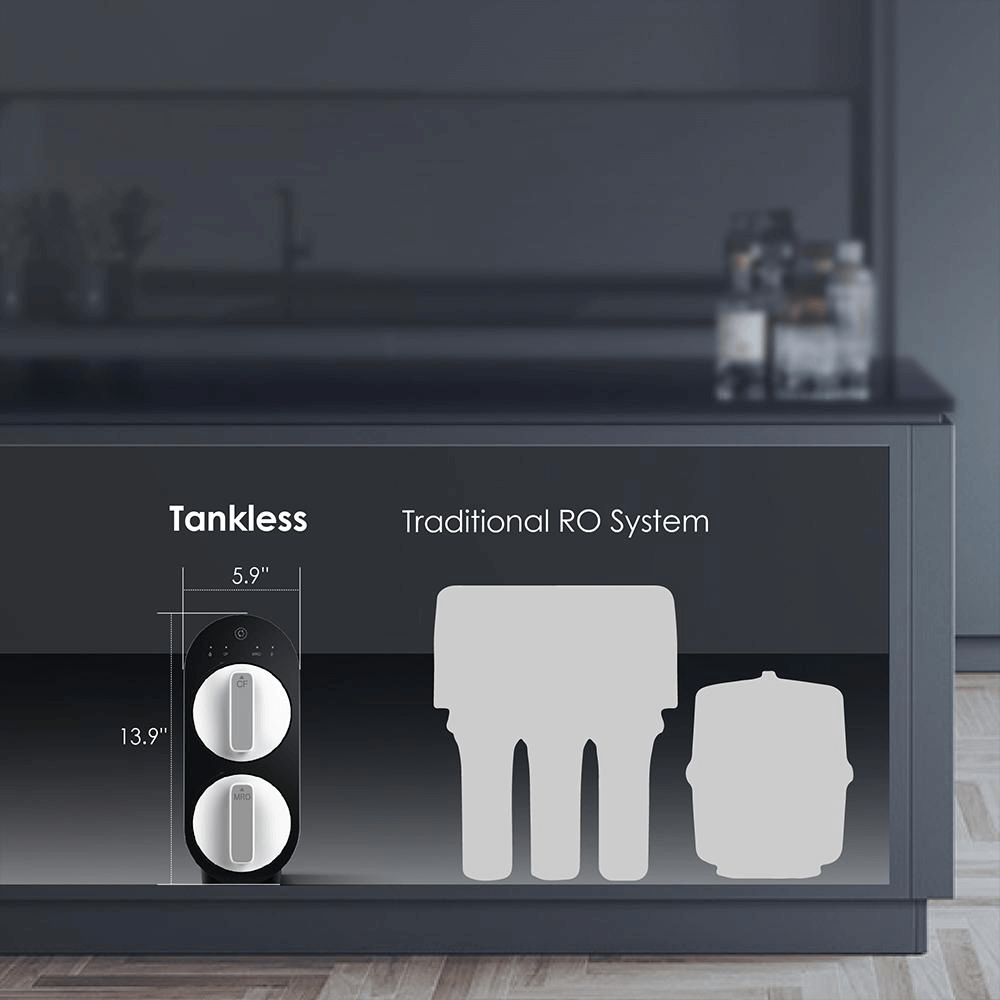 Picture comparing two RO systems and showing the tankless one on the left is compact and space-saving