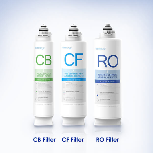 CF Filter and MRO Filter