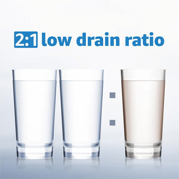 Two cups of clean water versus one cup of dirty water