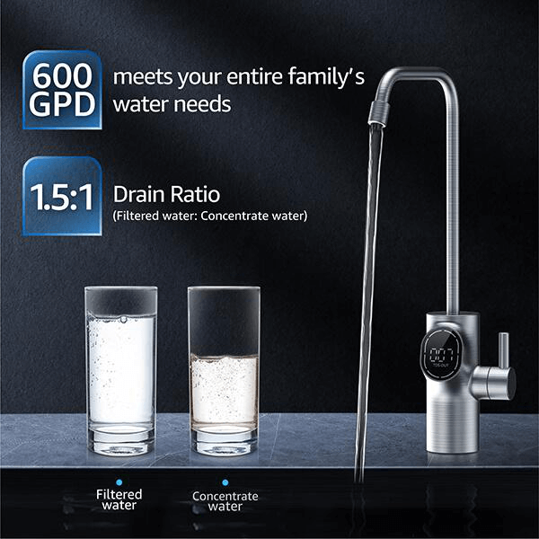 The 1.5:1 clean water versus wastewater ratio with water flowing out of the faucet on the right