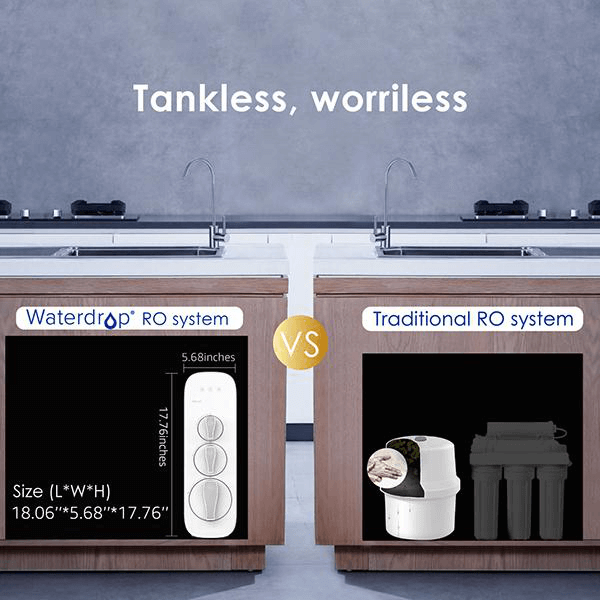 Comparison between the Waterdrop tankless RO system and the traditional RO system with a water tank