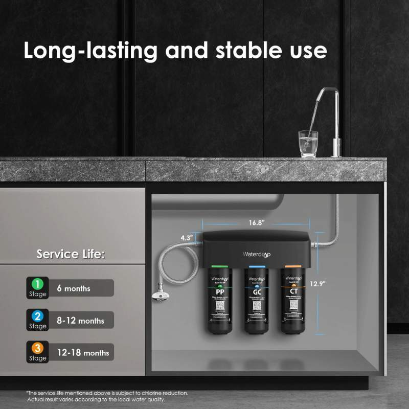 Waterdrop 3-stage Under Counter Water Filter System