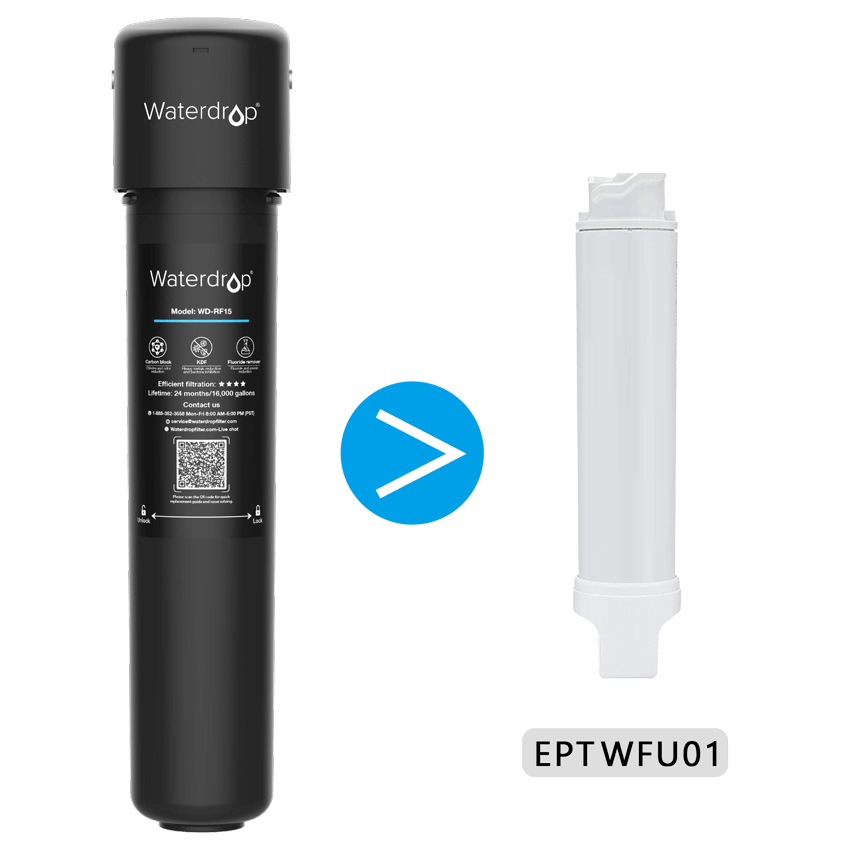 Exterior Refrigerator Water Filter Compatible with Frigidaire EPTWFU01, EWF01 and PureSource Ultra II