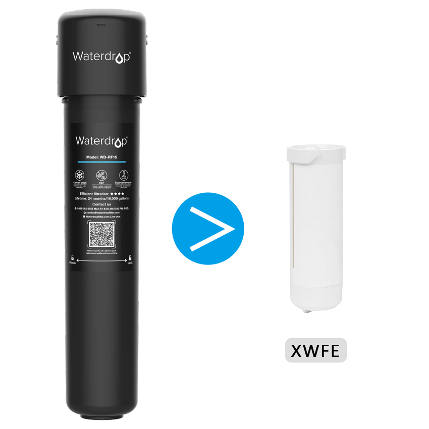 Exterior In-line Refrigerator Water Filter Compatible with GE XWFE
