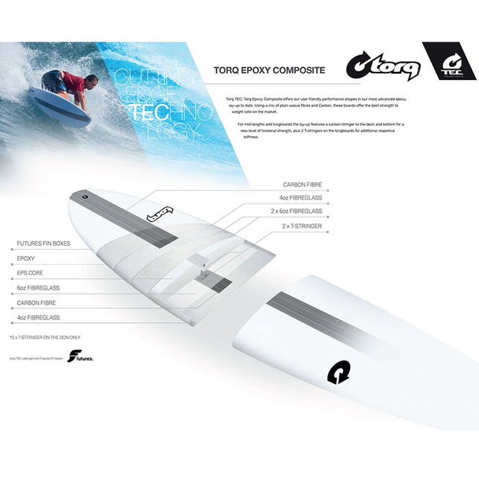 TORQ Epoxy TEC The Don 8.6 Surfboard