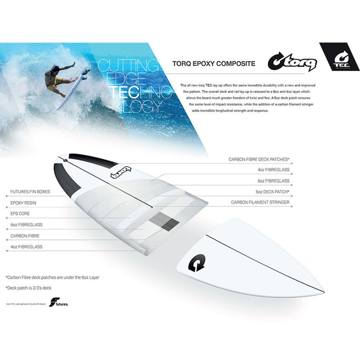 TORQ TEC Summer 5  5.8 Surfboard