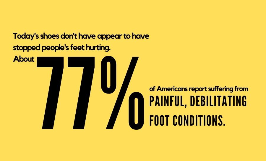 Barefoot Research Fact | A Sole Distribution resource from Vivobarefoot