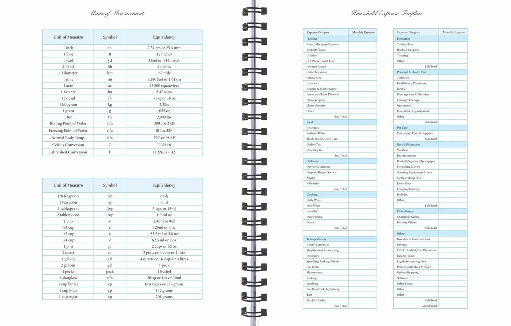 Units of measurement table and Household Budget Worksheet 2020 Life By Design Planner