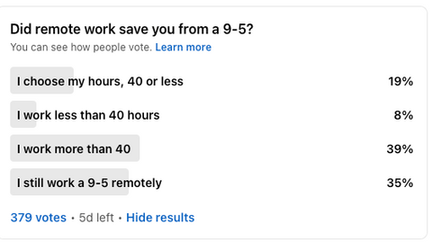 working hours for remote workers