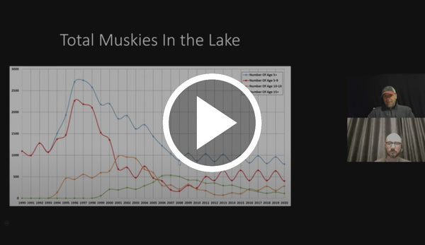 Mille Lacs Musky Populations