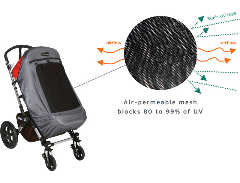 Keep your baby or toddler safe in the shade