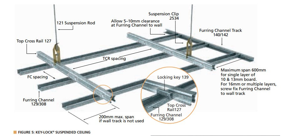 Key lock suspended ceiling install guide rondo