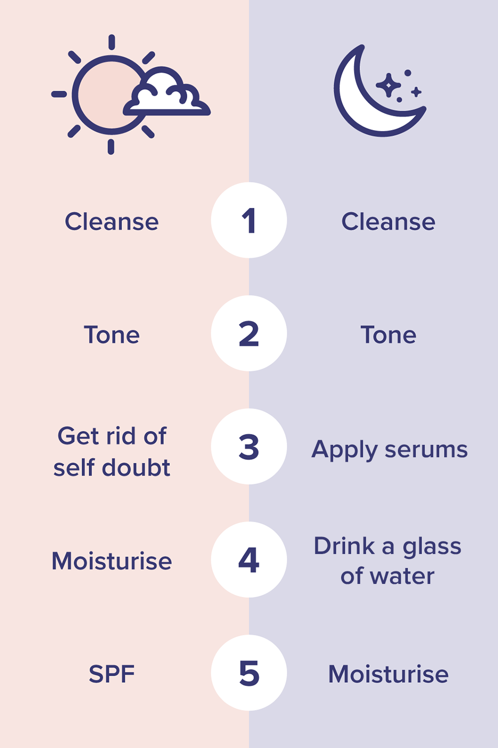 AM PM Daily Skincare Routine Guide