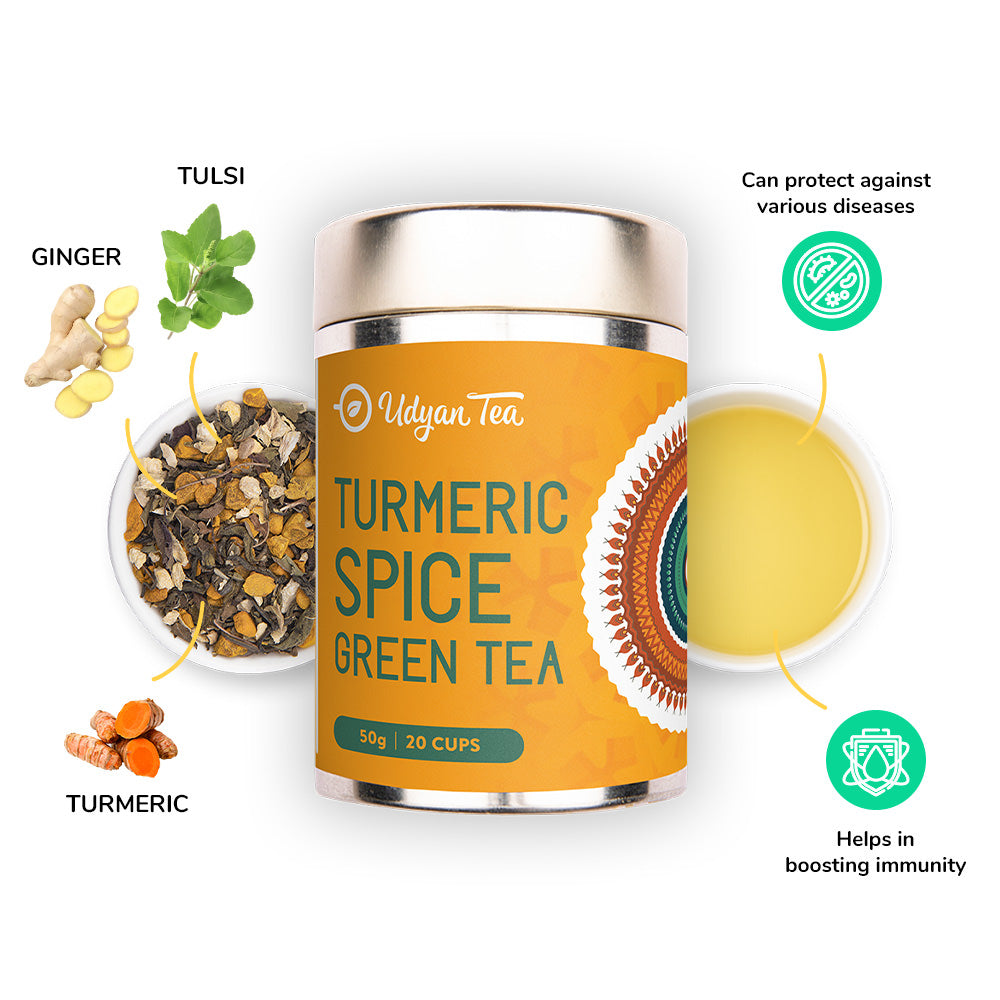 Turmeric Spice Green Tea