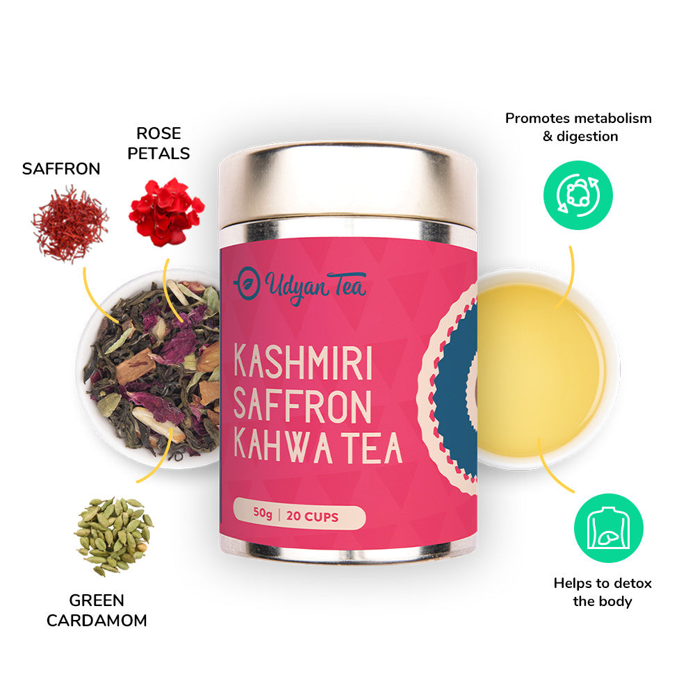 Winter Green Tea Combo Pack