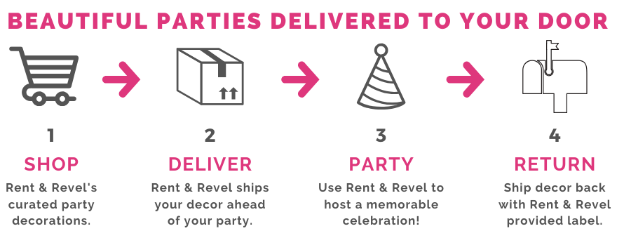 How rent and revel works