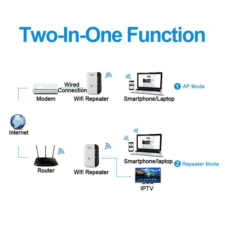 Cosmos WiFi Repeater Wireless Signal Booster
