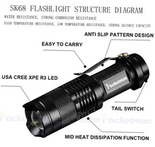 Load image into Gallery viewer, XML-T6 3800 Lumen Tactical flashlight + Q5 Mini Torch Lanterna - findurtrend