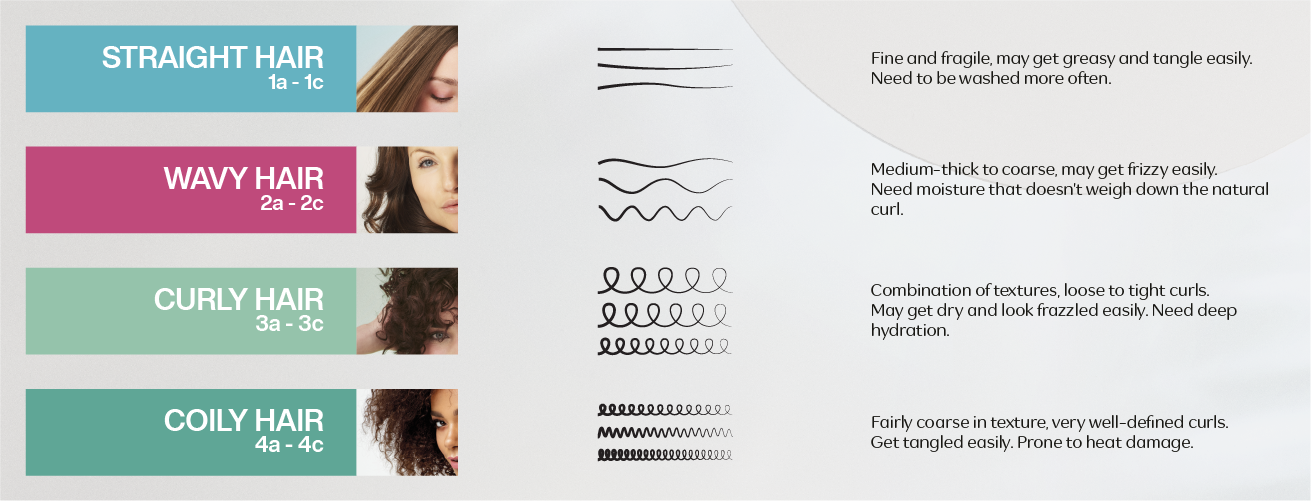 learn how to identify your hair type with this chart