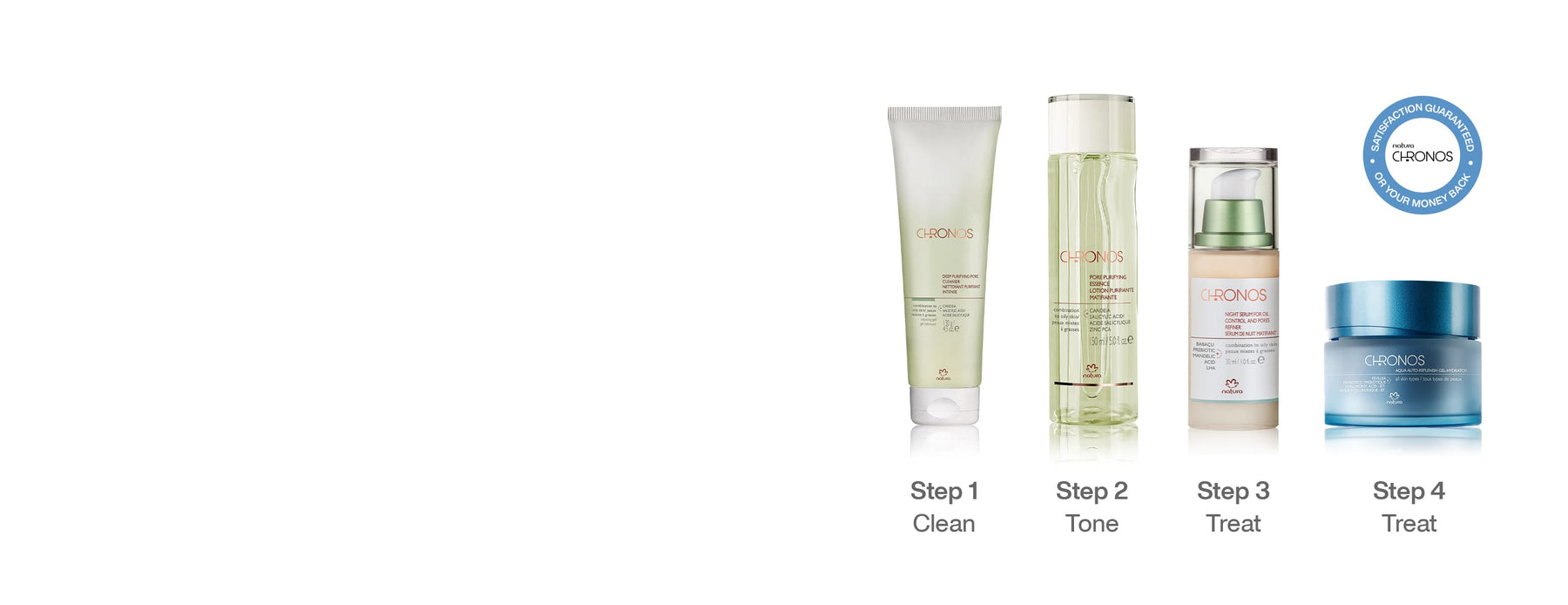 Oil Control and Pore Refiner Routine