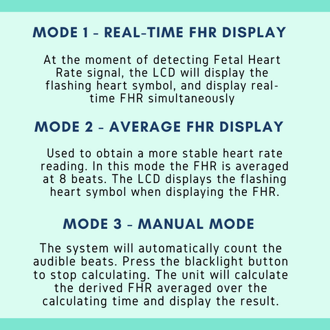 This image explains the modes of use for the Neeva Baby Fetal Doppler. There are 3 modes of operation. Mode 1 - Real-Time Fetal Heart Rate Display. Mode 2 - Average FHR Display. Mode 3 - Manual Mode.
