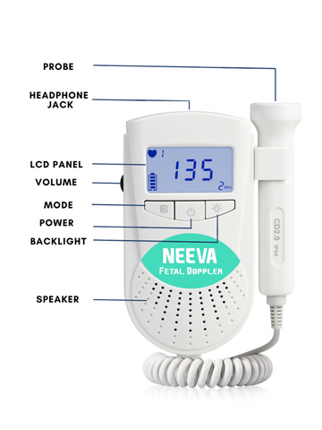 This image explains all functions of the Neeva Baby Fetal Doppler, the best at-home pocket fetal doppler available.