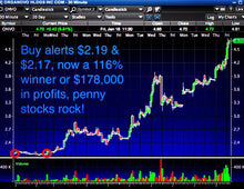 Load image into Gallery viewer, Timothy Sykes Master Collection