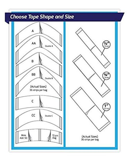 Tape Contour, Strips and Roll Guide