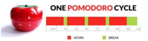 Pomodoro Timer Cycle help you work effective and healthier