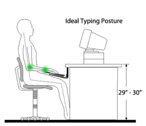 Ideal Sitting Position in front of computer