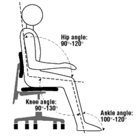 Optimal Angles for Desk Work is important for every computer worker