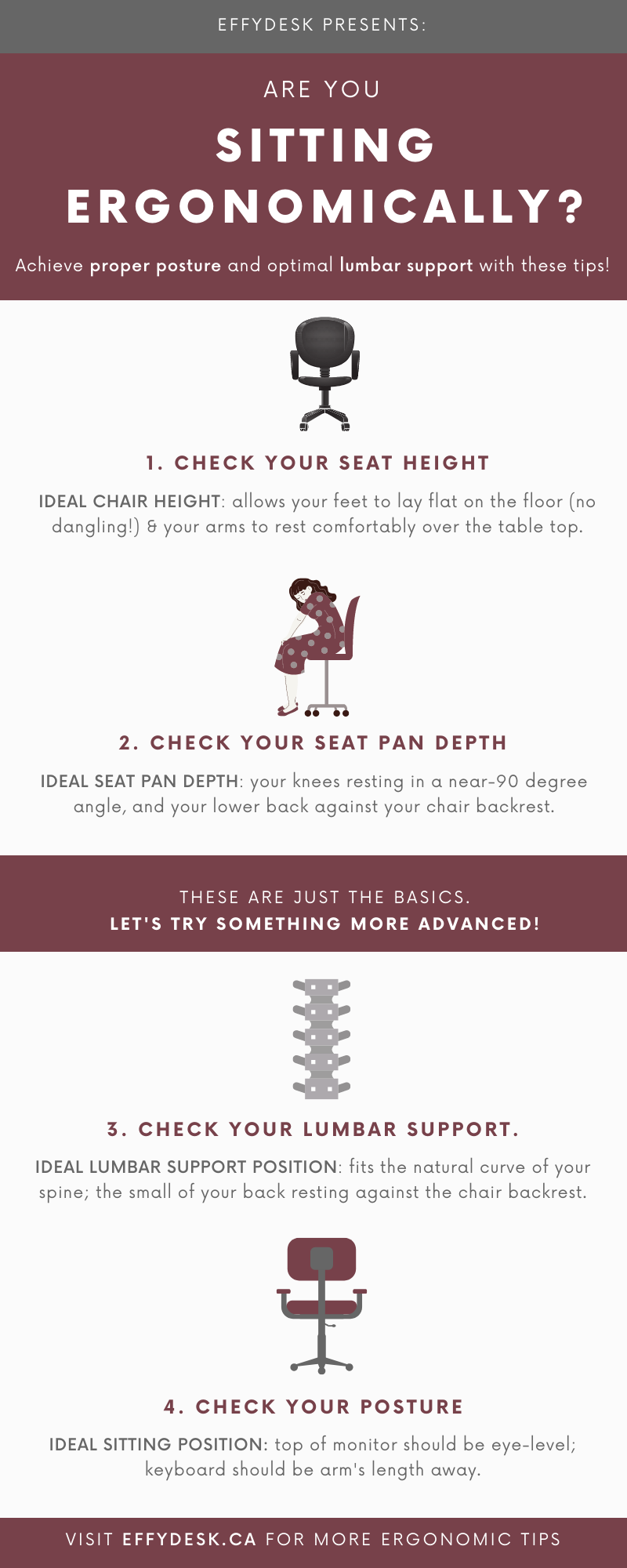 understand how your lumbar support be on an office chair